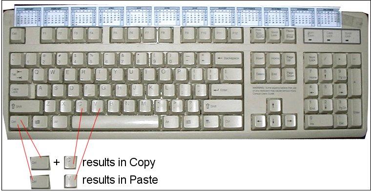 What keys to paste